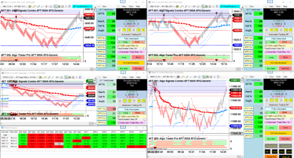 AFT7 Ultimate Futures Day Trading System