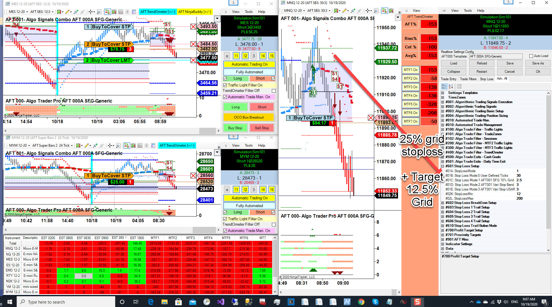 Algo Futures Trader Day Trading Session Breakout Live Micro Futures