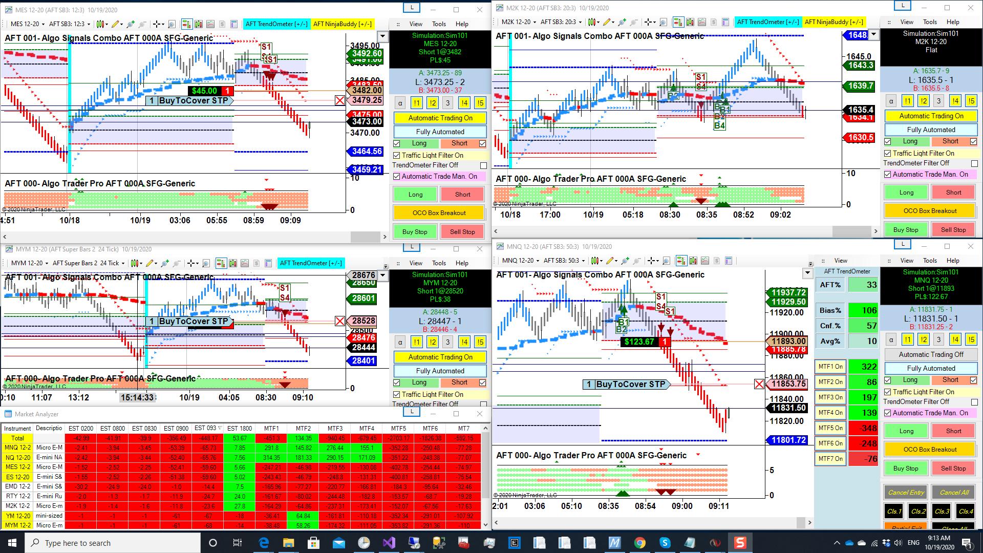 Algo Futures Trader Day Trading Trend Correlation Short