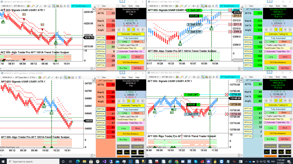 AFT7 Futures Automated Trend Trader Scalper Trading System
