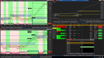 Algo futures trading us equity indices signals